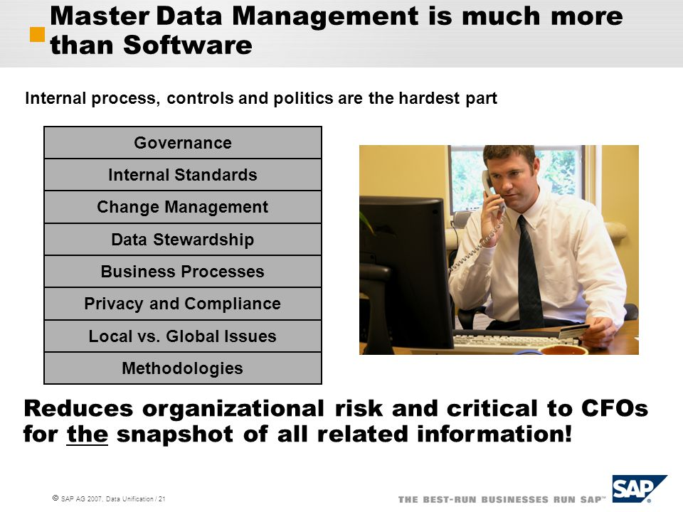 Master Data Management is much more than Software