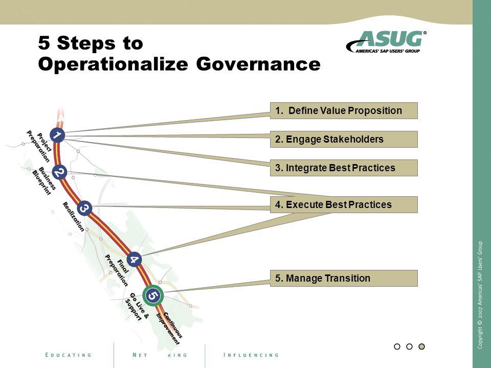 5 Steps to Operationalize Governance