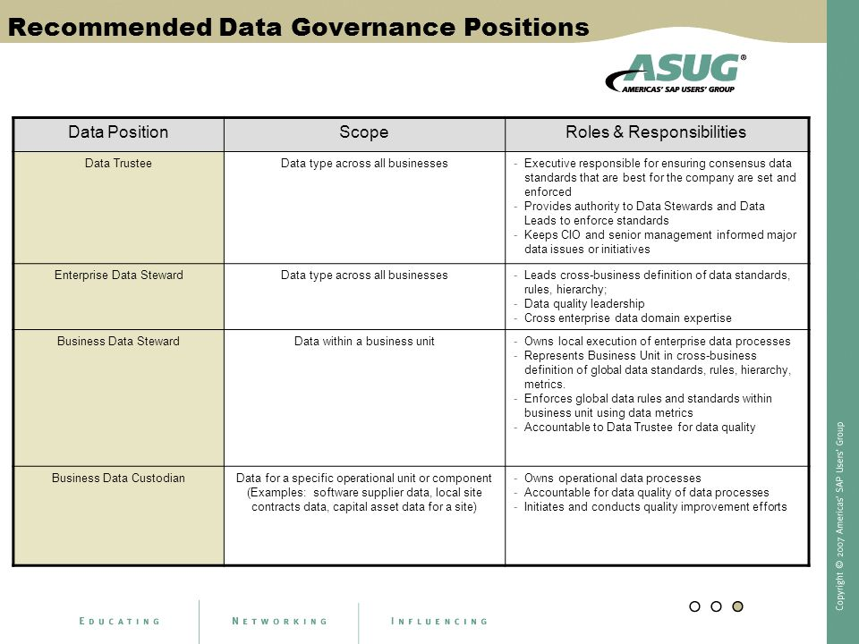Recommended Data Governance Positions