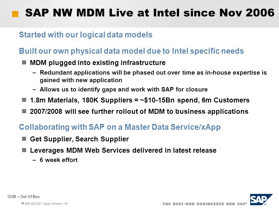 SAP NW MDM Live at Intel since Nov 2006