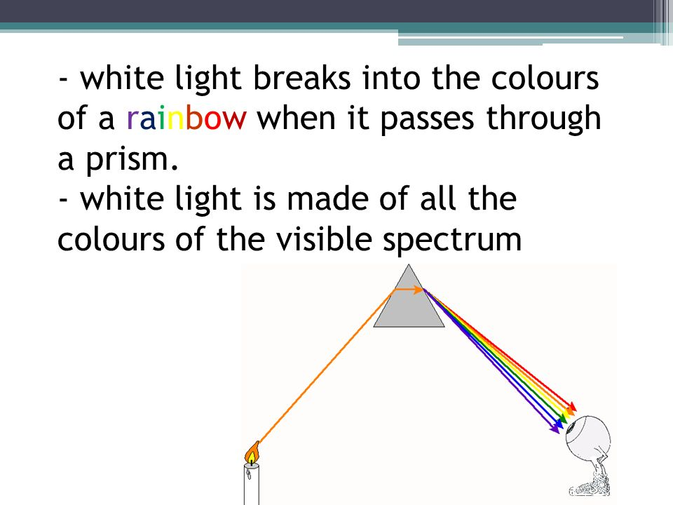 - white light breaks into the colours of a rainbow when it passes through a prism. - white light is made of all the colours of the visible spectrum
