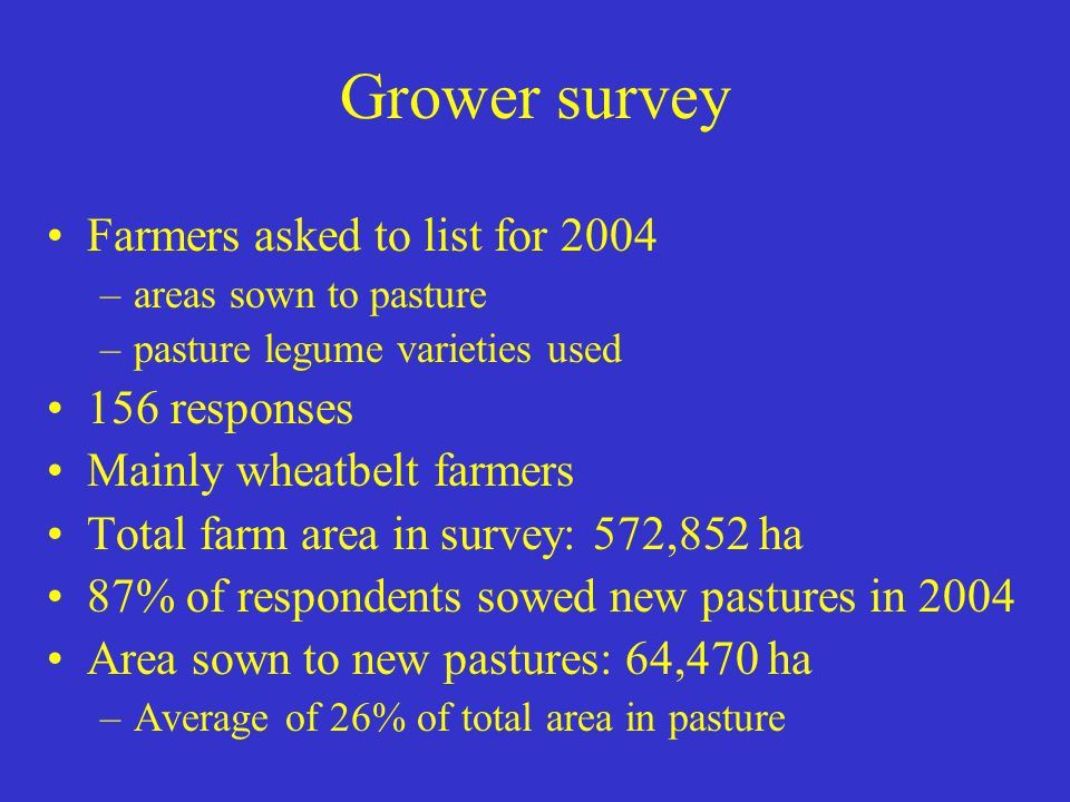 Grower survey Farmers asked to list for 2004 156 responses