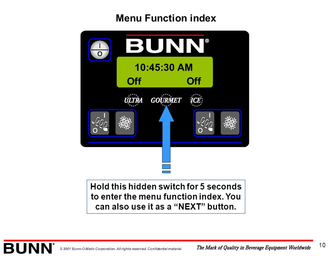 Menu Function index 10:45:30 AM Off Off