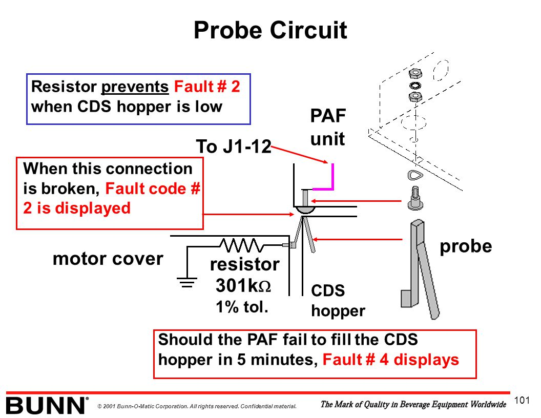 Probe Circuit PAF unit To J1-12 probe motor cover resistor