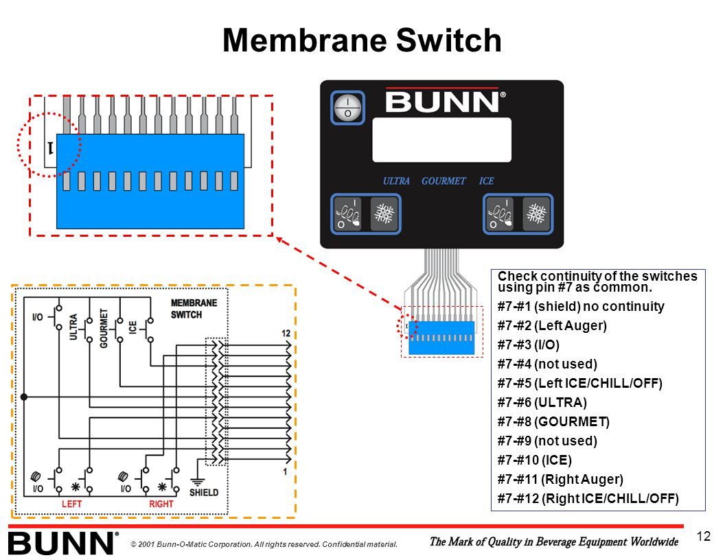 Membrane Switch Check continuity of the switches using pin #7 as common. #7-#1 (shield) no continuity.