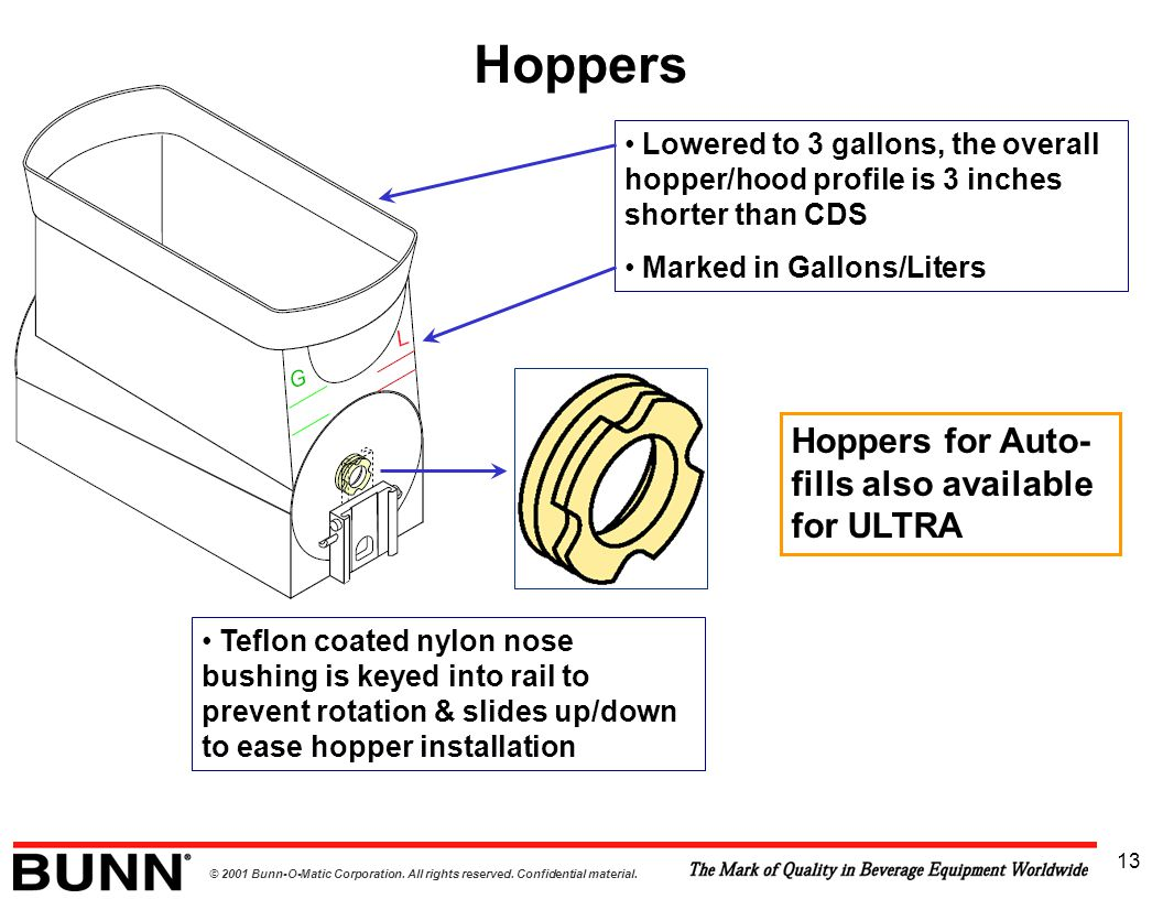 Hoppers Hoppers for Auto-fills also available for ULTRA