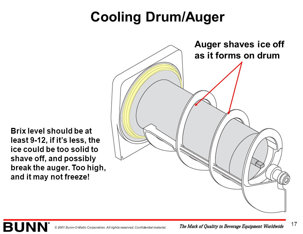 Cooling Drum/Auger Auger shaves ice off as it forms on drum