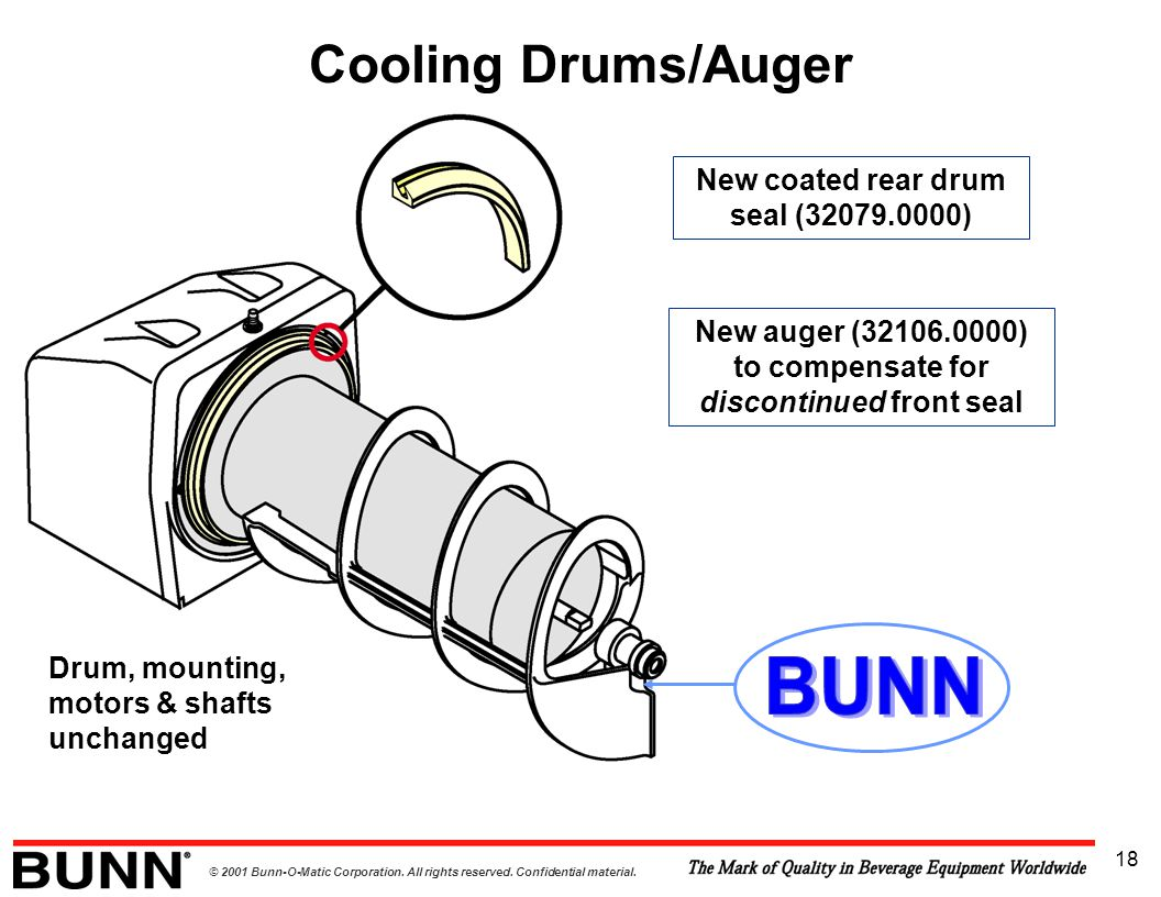 Cooling Drums/Auger BUNN New coated rear drum seal (32079.0000)