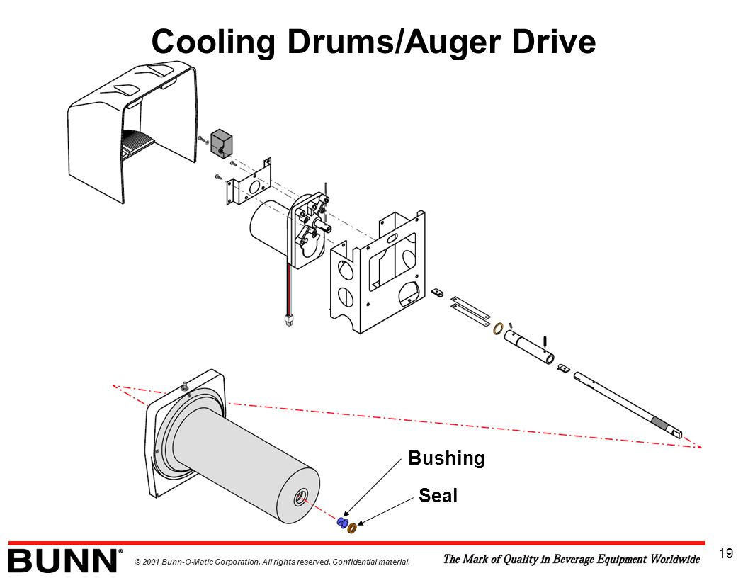 Cooling Drums/Auger Drive