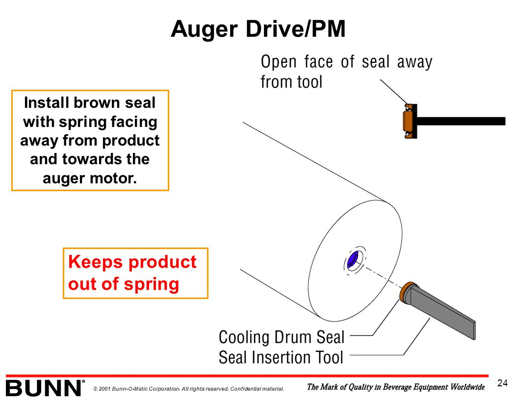 Auger Drive/PM Keeps product out of spring