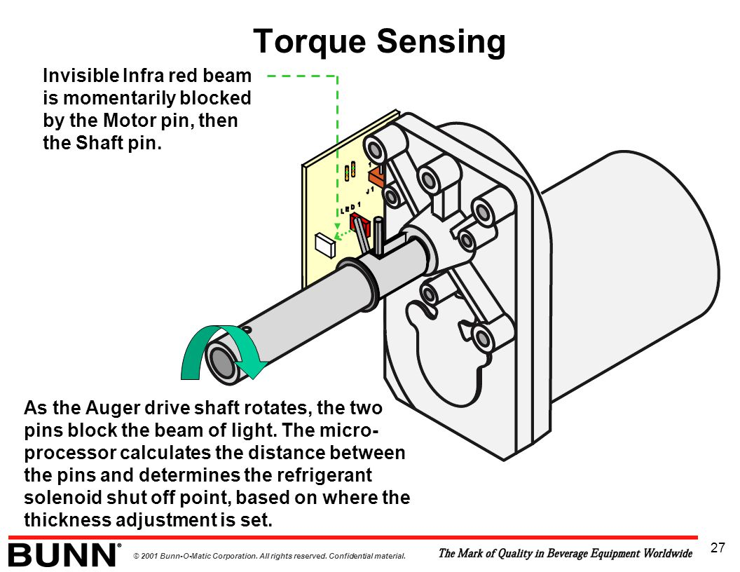 Torque Sensing Invisible Infra red beam is momentarily blocked by the Motor pin, then the Shaft pin.