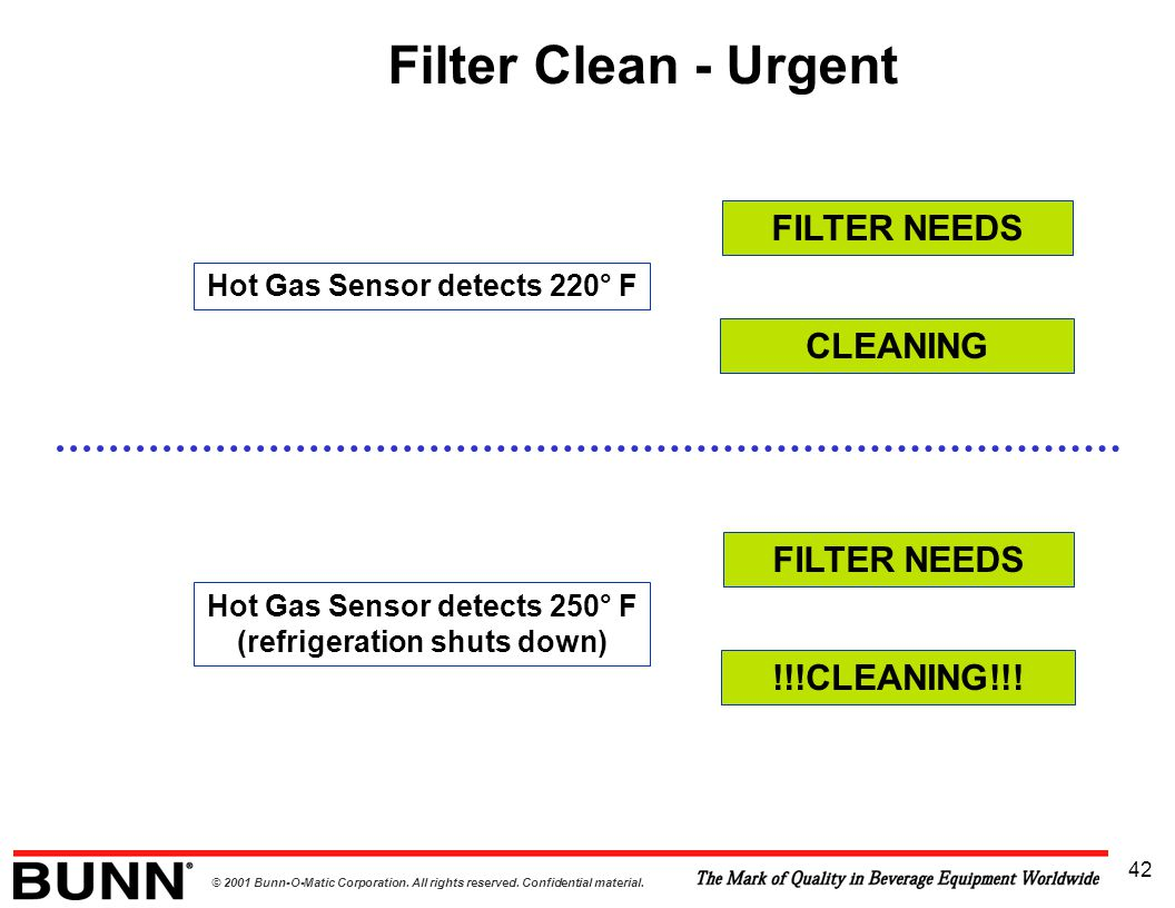 Filter Clean - Urgent FILTER NEEDS CLEANING FILTER NEEDS
