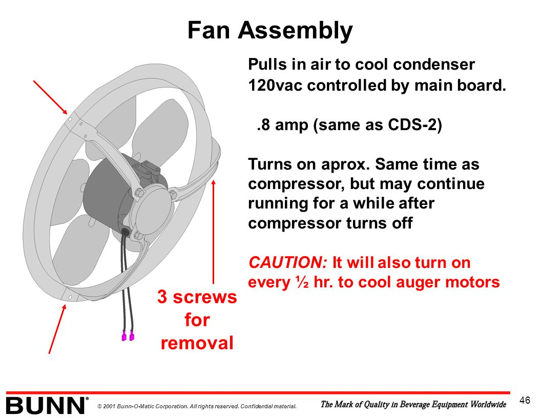 Fan Assembly 3 screws for removal Pulls in air to cool condenser