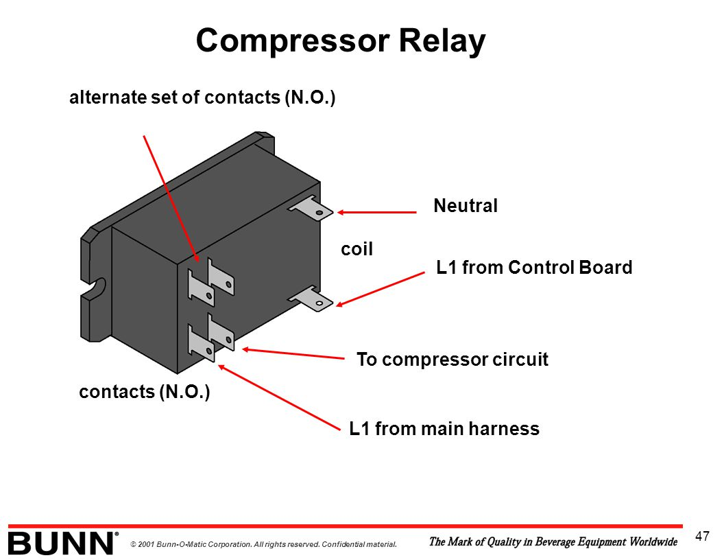 Compressor Relay alternate set of contacts (N.O.) Neutral coil