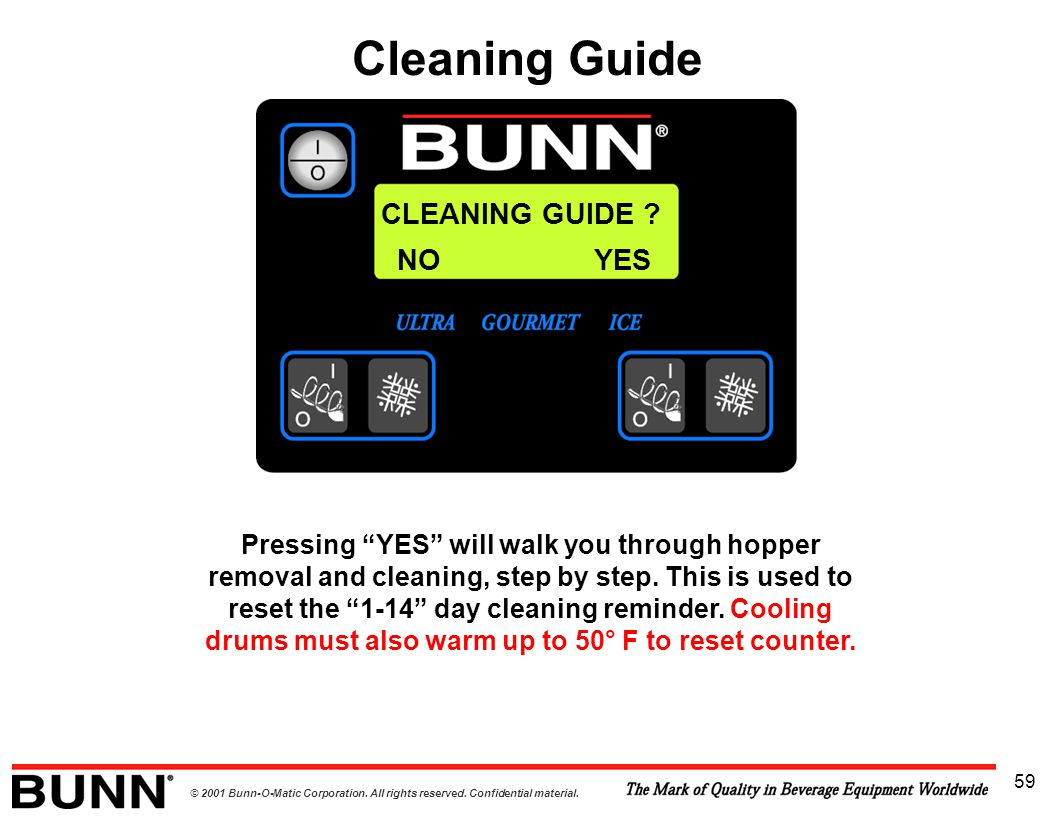 Cleaning Guide CLEANING GUIDE NO YES
