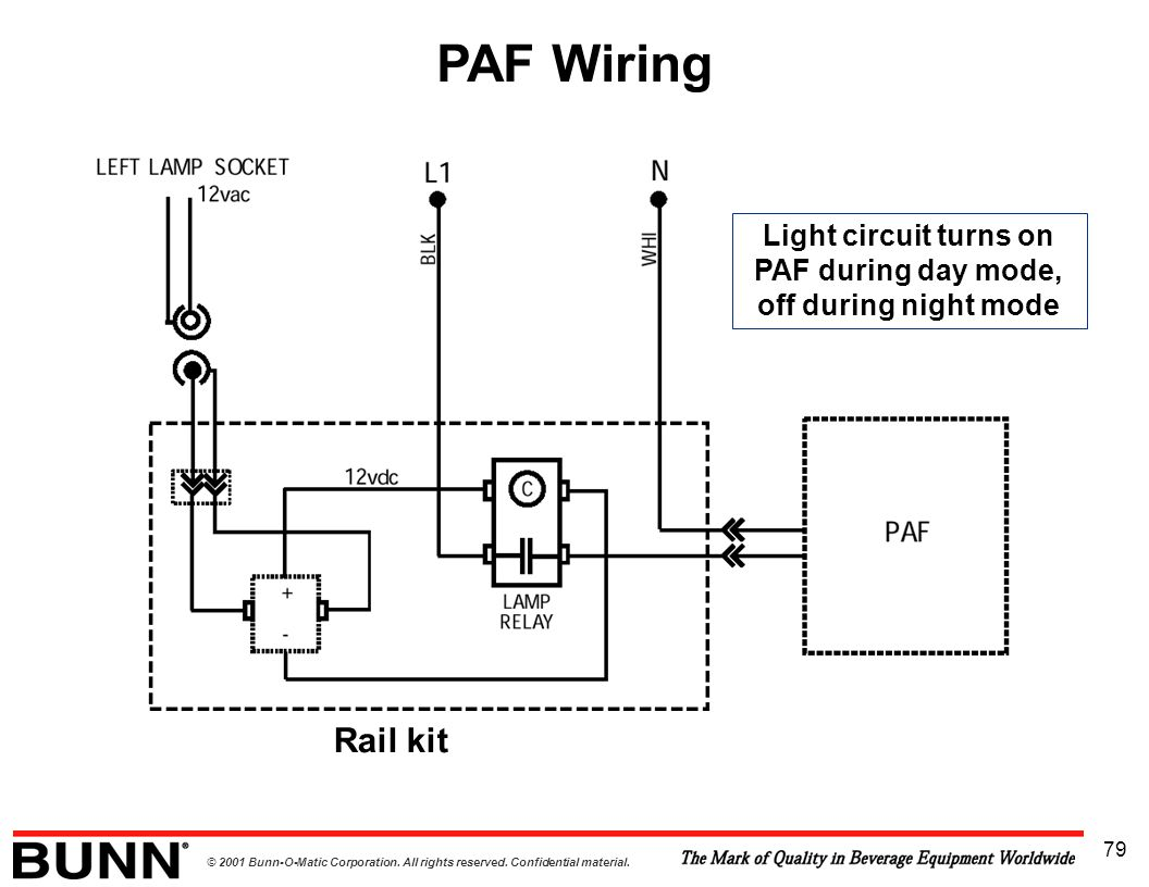 Light circuit turns on PAF during day mode, off during night mode
