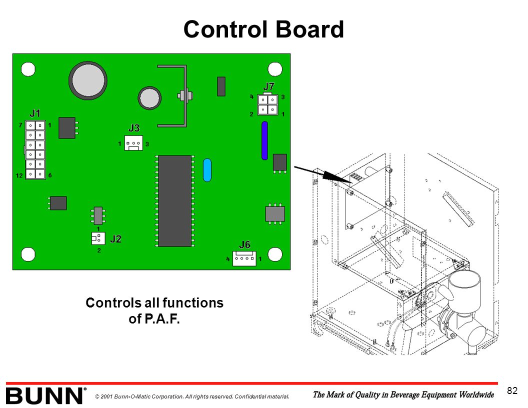 Controls all functions of P.A.F.