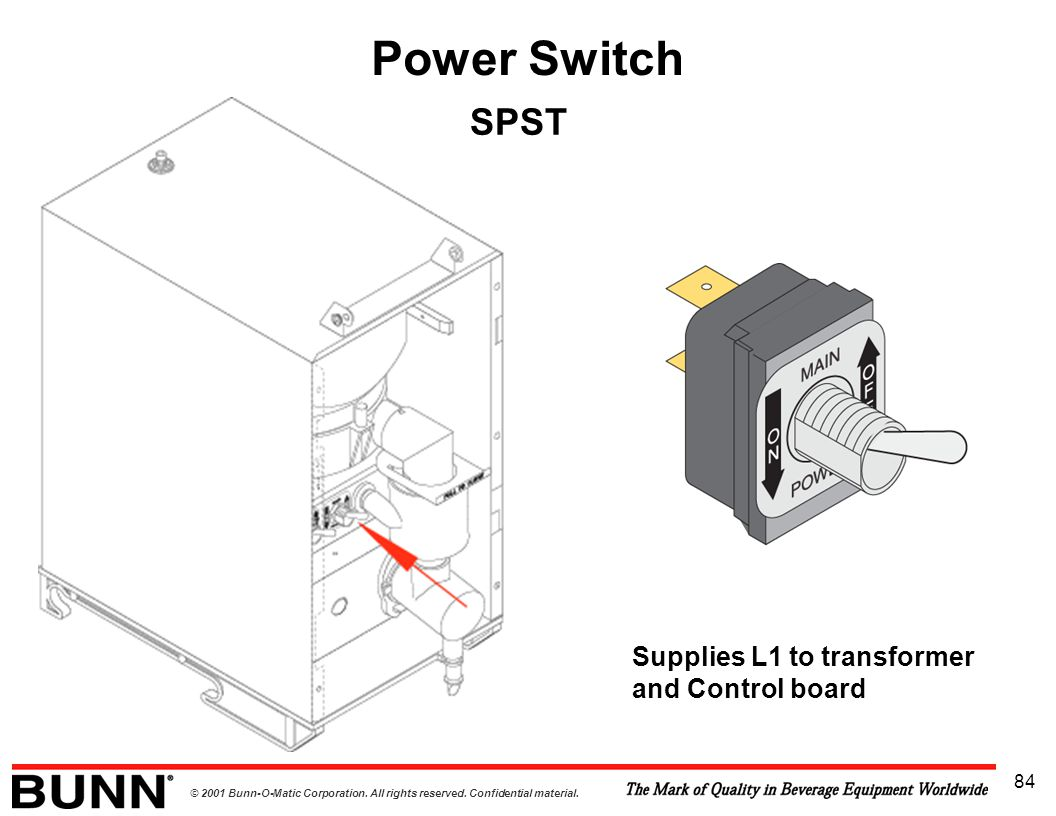 Power Switch SPST Supplies L1 to transformer and Control board