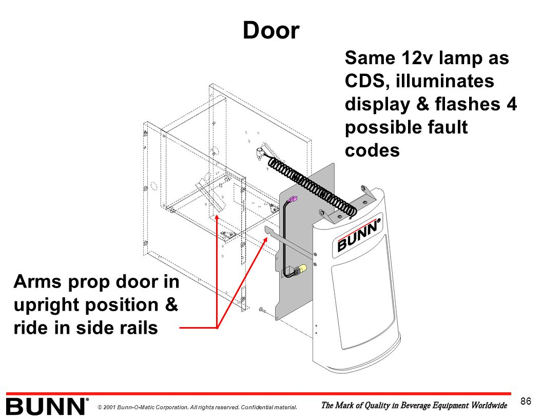 Door Same 12v lamp as CDS, illuminates display & flashes 4 possible fault codes.