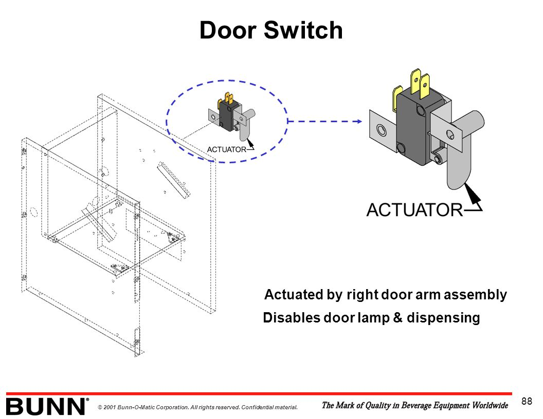 Door Switch Actuated by right door arm assembly