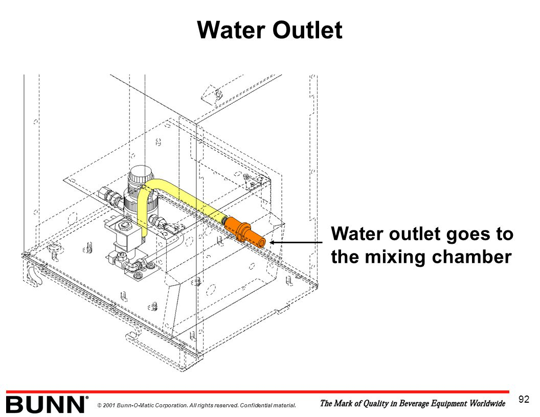Water Outlet Water outlet goes to the mixing chamber