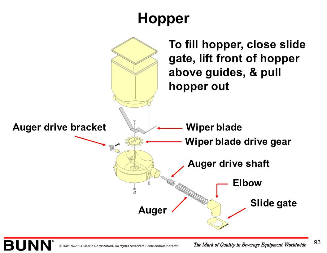 Hopper To fill hopper, close slide gate, lift front of hopper above guides, & pull hopper out. Auger drive bracket.