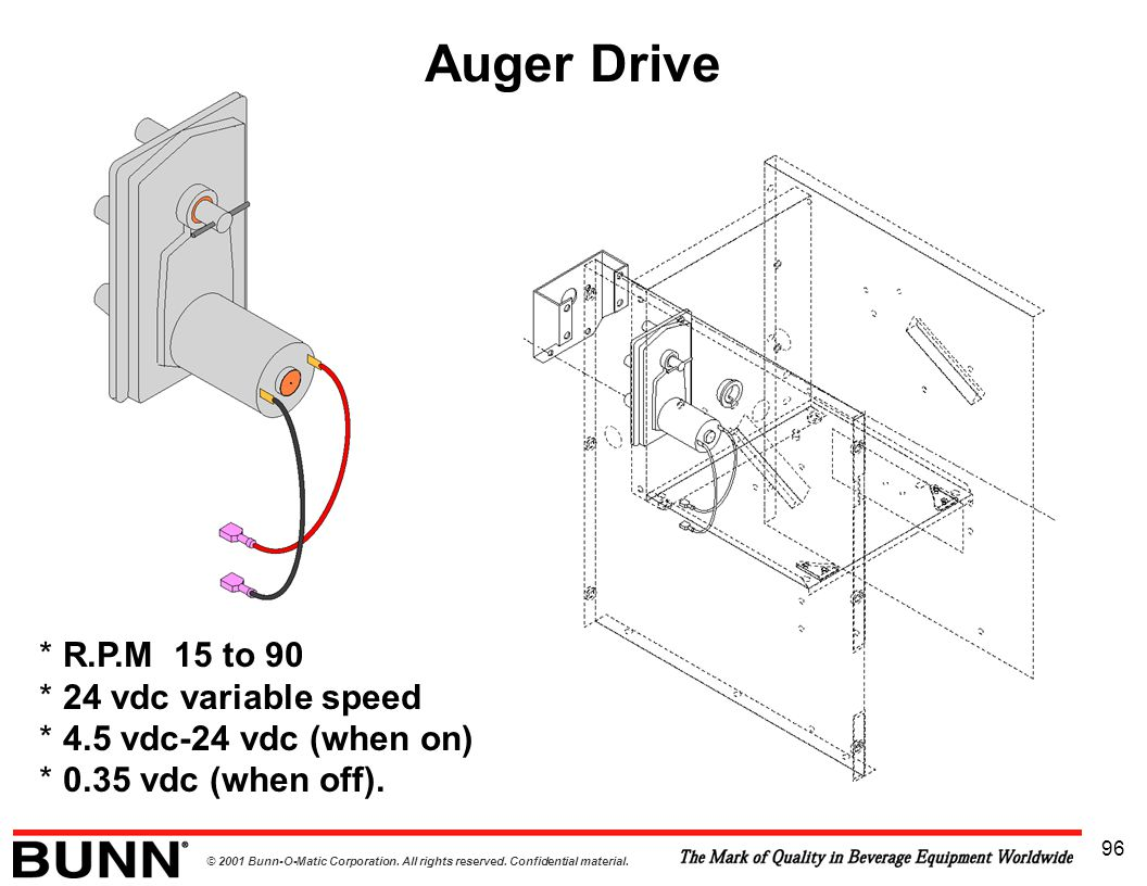 Auger Drive R.P.M 15 to 90 24 vdc variable speed