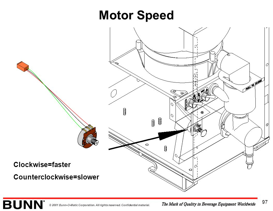 Motor Speed Clockwise=faster Counterclockwise=slower