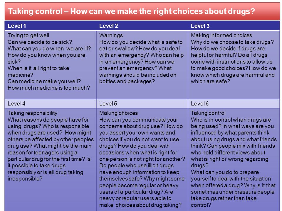Taking control – How can we make the right choices about drugs