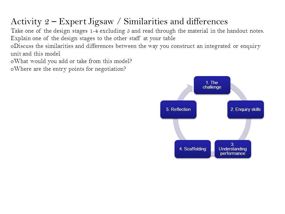 3. Understanding performance