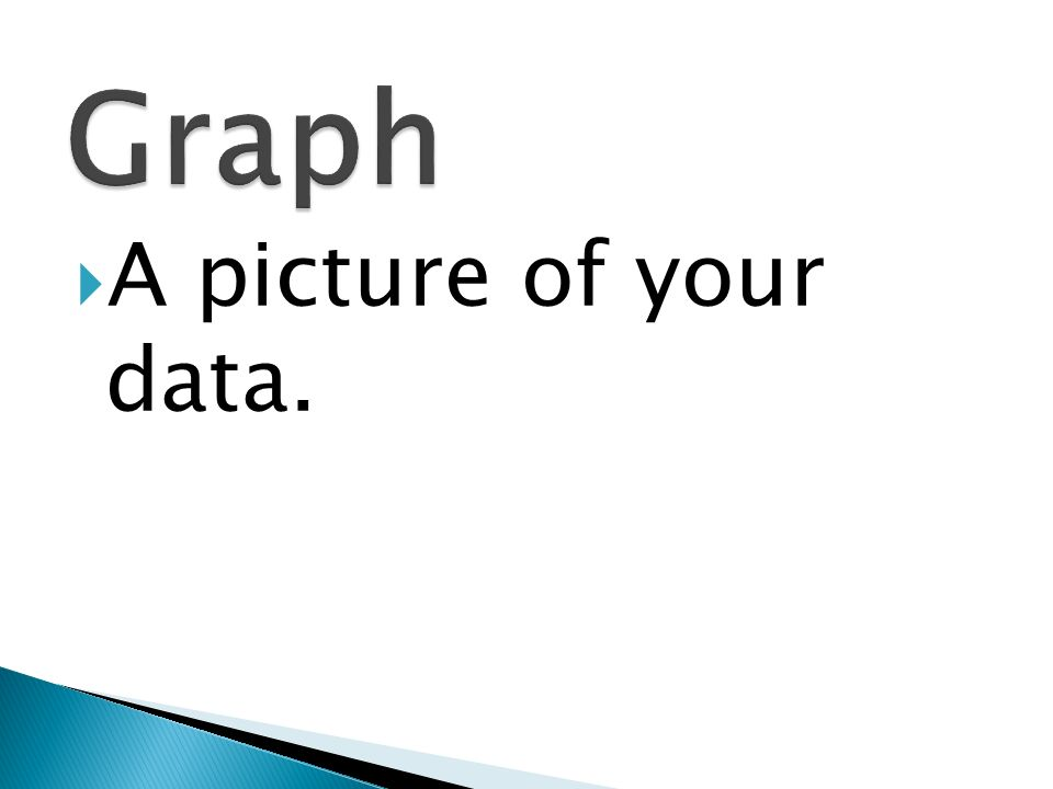 Graph A picture of your data.