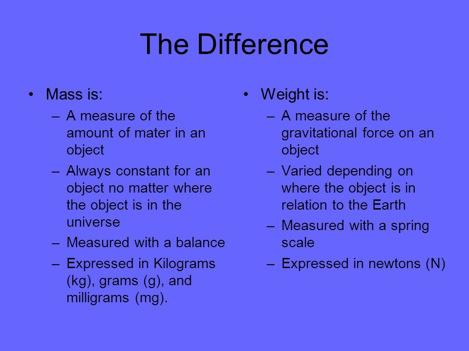 The Difference Mass is: Weight is: