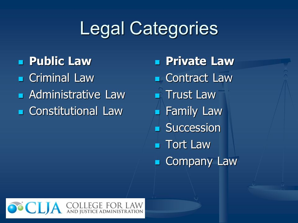 Legal Categories Public Law Criminal Law Administrative Law