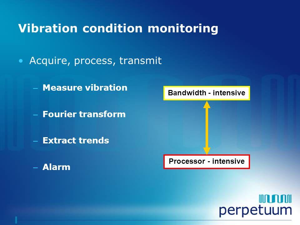 Vibration condition monitoring