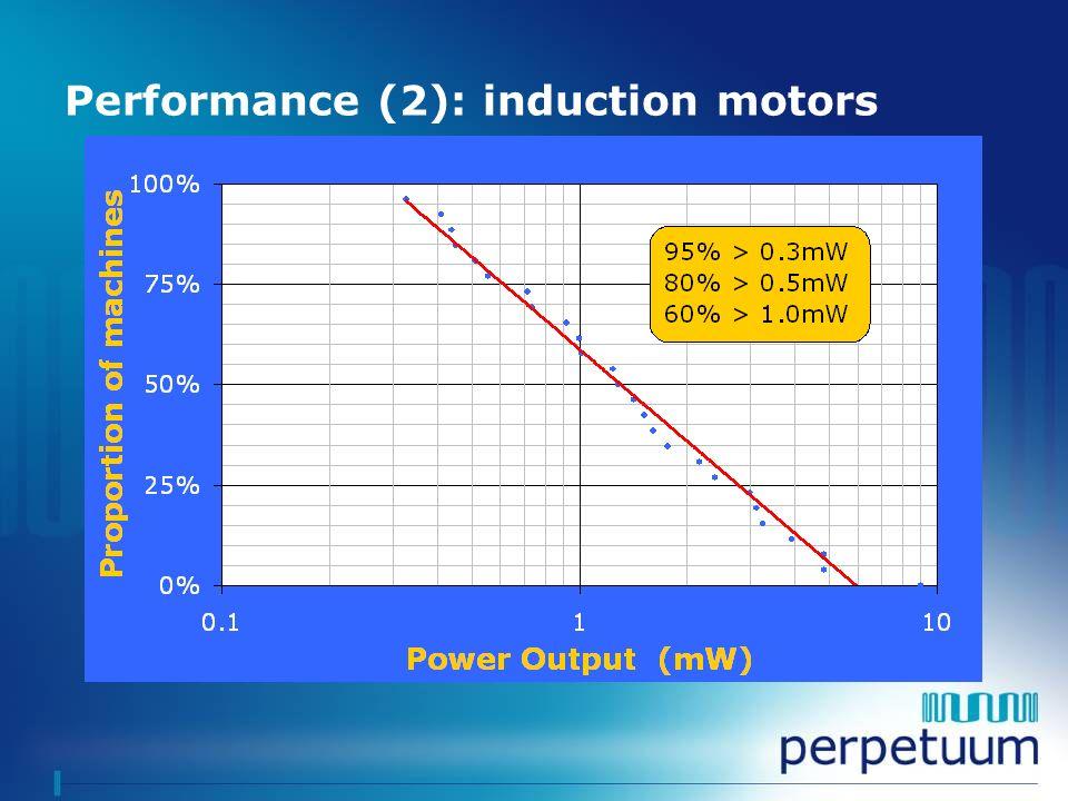 Performance (2): induction motors