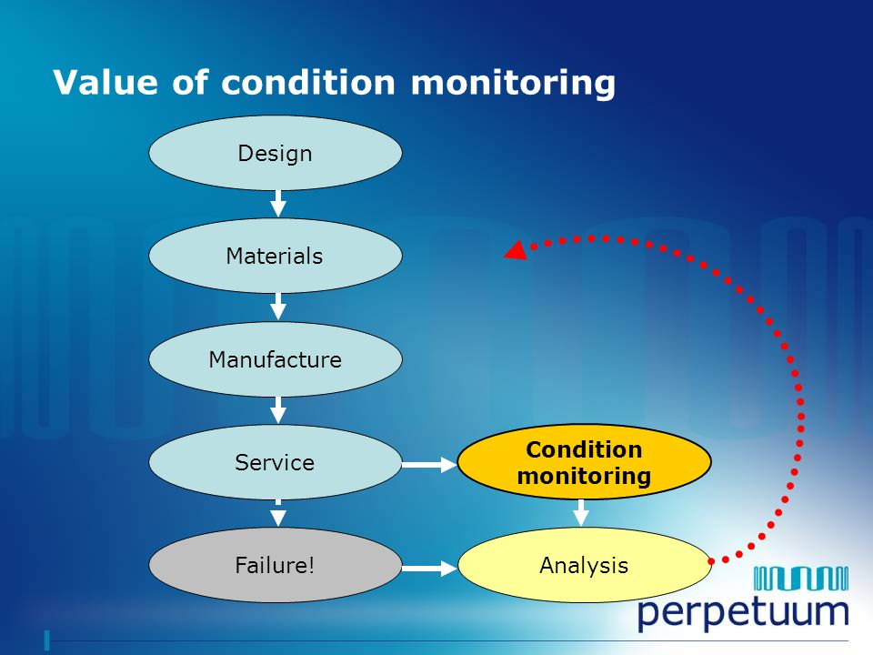 Value of condition monitoring