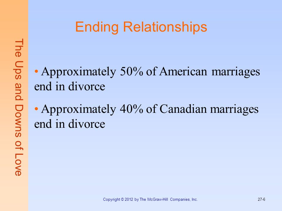 Ending Relationships Approximately 50% of American marriages end in divorce. Approximately 40% of Canadian marriages end in divorce.