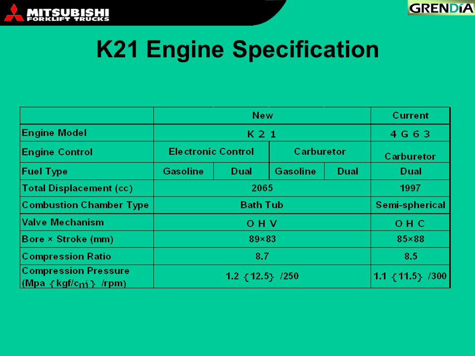 K21 Engine Specification