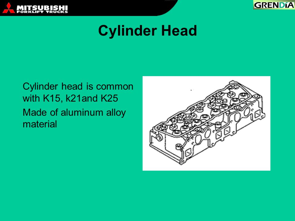 Cylinder Head Cylinder head is common with K15, k21and K25