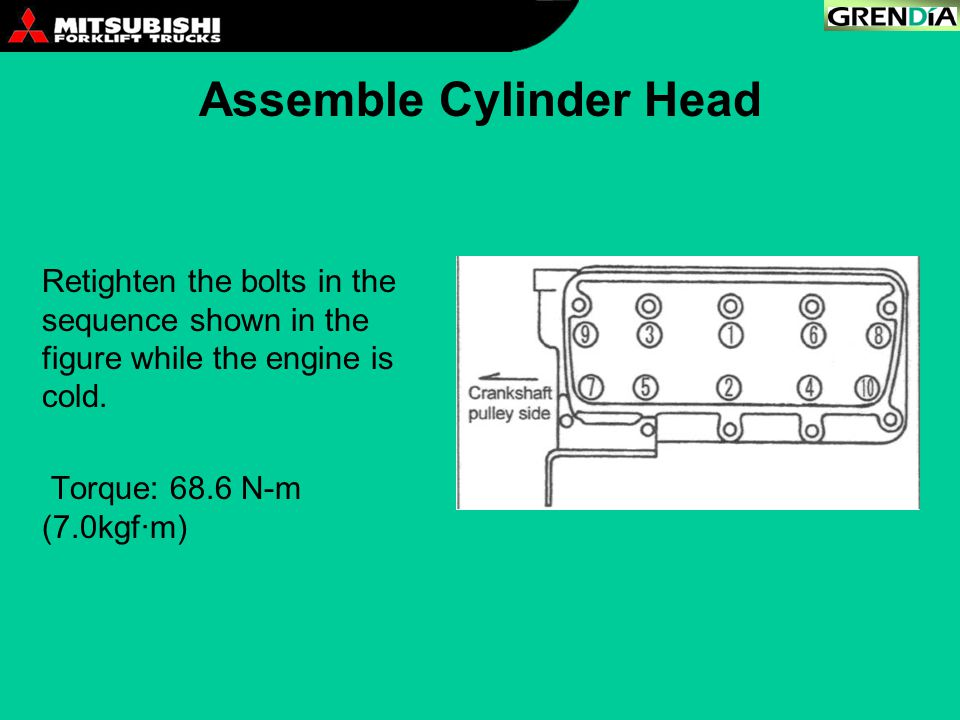 Assemble Cylinder Head