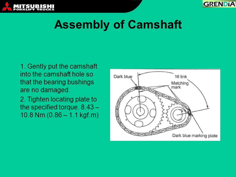 Assembly of Camshaft 1. Gently put the camshaft into the camshaft hole so that the bearing bushings are no damaged.