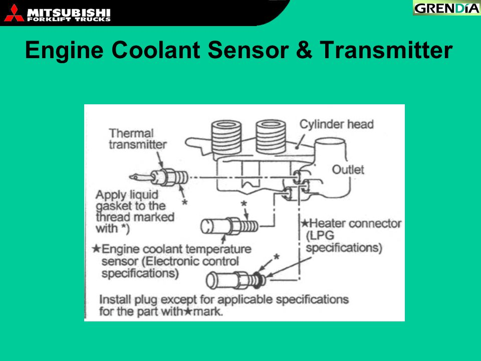 Engine Coolant Sensor & Transmitter