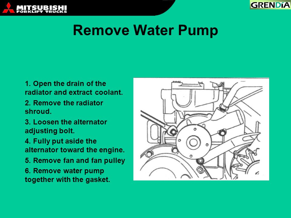Remove Water Pump 1. Open the drain of the radiator and extract coolant. 2. Remove the radiator shroud.