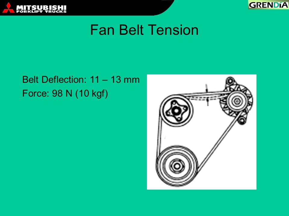 Fan Belt Tension Belt Deflection: 11 – 13 mm Force: 98 N (10 kgf)