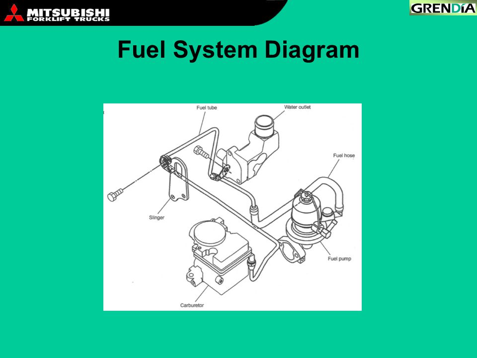 Fuel System Diagram