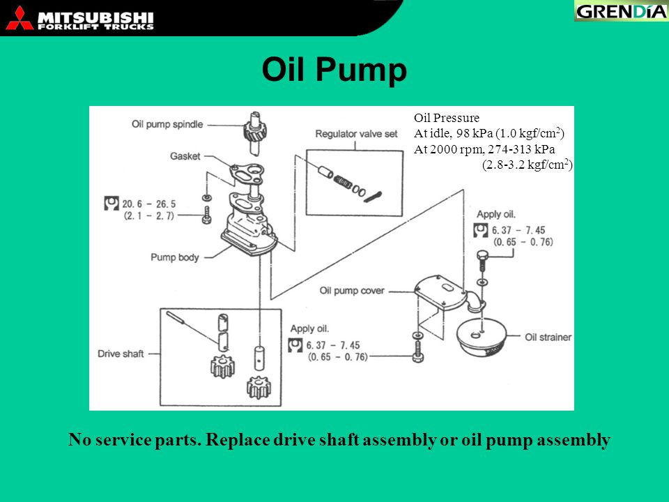 Oil Pump Oil Pressure. At idle, 98 kPa (1.0 kgf/cm2) At 2000 rpm, 274-313 kPa. (2.8-3.2 kgf/cm2)