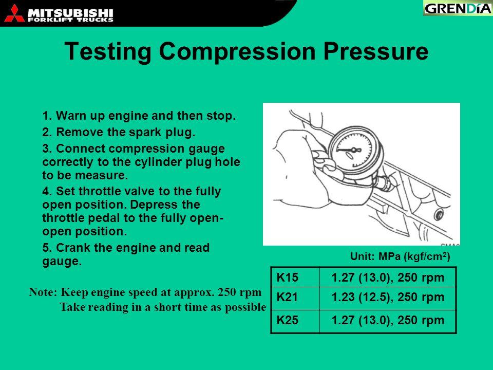 Testing Compression Pressure