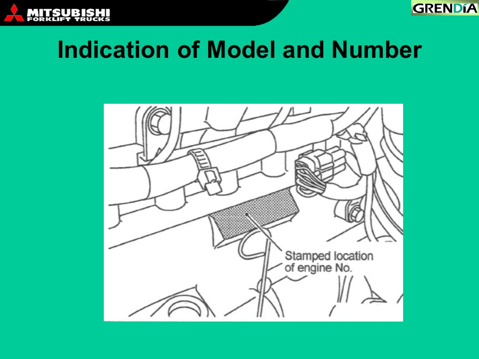 Indication of Model and Number