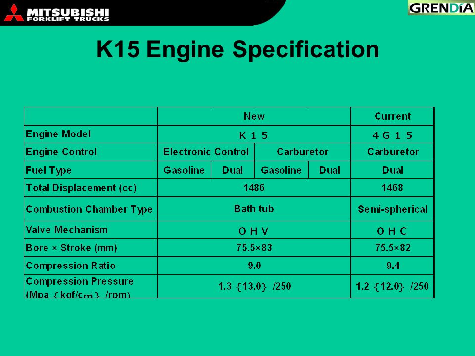 K15 Engine Specification