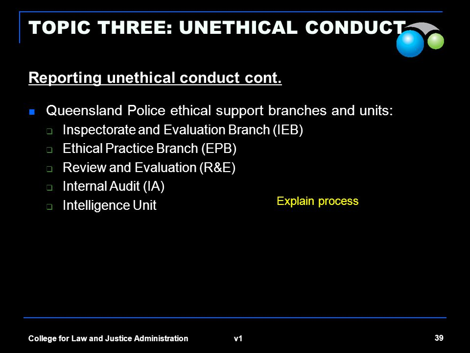 TOPIC THREE: UNETHICAL CONDUCT